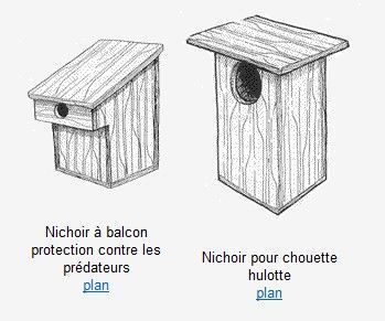 construire un nichoir oiseaux cabane oiseaux dessin. Black Bedroom Furniture Sets. Home Design Ideas